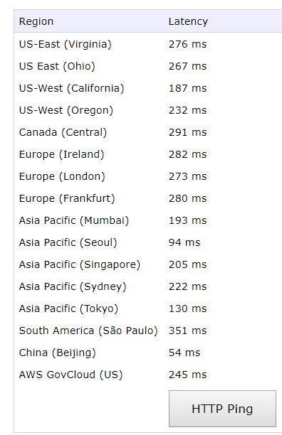 《绝地求生》北京服务器悄然上线?延迟相当低