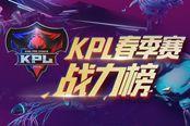 王者荣耀2018年KPL春季赛西部战力榜