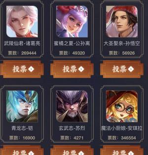 http://www.weixinrensheng.com/youxi/854768.html