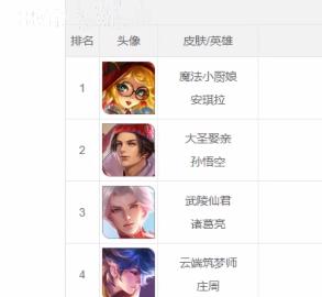 http://www.weixinrensheng.com/youxi/869599.html