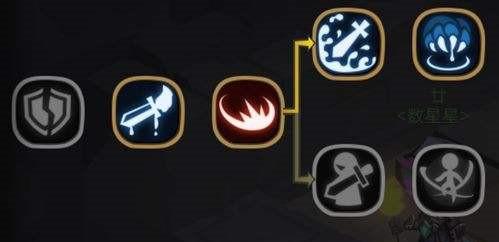 贪婪洞窟2大剑流派有哪些 大剑流派介绍