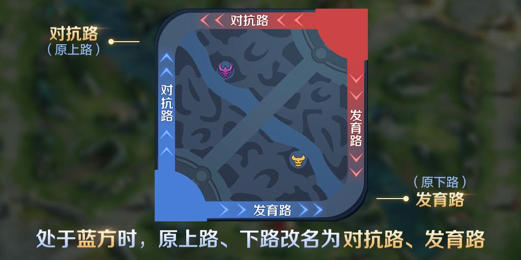 王者荣耀四周岁特别版更新内容汇总 4周岁特别版活动介绍
