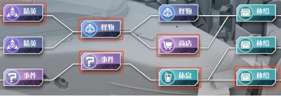 <b>蓝图计划每关路线怎么选择 每关路线及商店选择推荐</b>