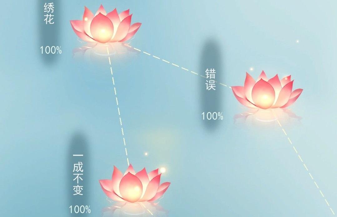 日本一级婬片A片免费手机版悠悠忆梦进度100%达成方法分享