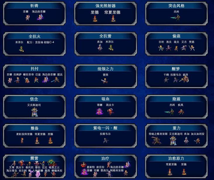 最终幻想勇气启示录技能攻略 最终幻想勇气启示录主线三星所需技能一览
