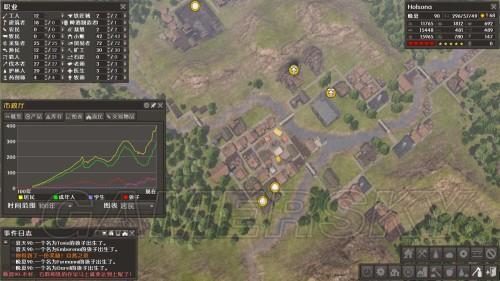 放逐之城人口老龄化_放逐之城 游戏截图截图 放逐之城 游戏截图壁纸 放逐之城