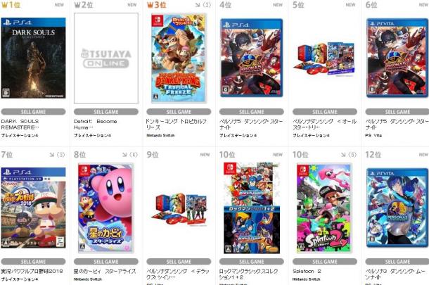 《黑暗之魂:重制版》成日本上周最畅销PS4游戏