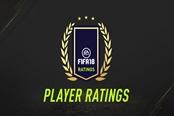 申花将在《FIFA 19》亮相 EA已完成球员拍照工作