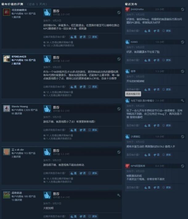 迷你版GTA!《美國逃亡者》Steam特別好評