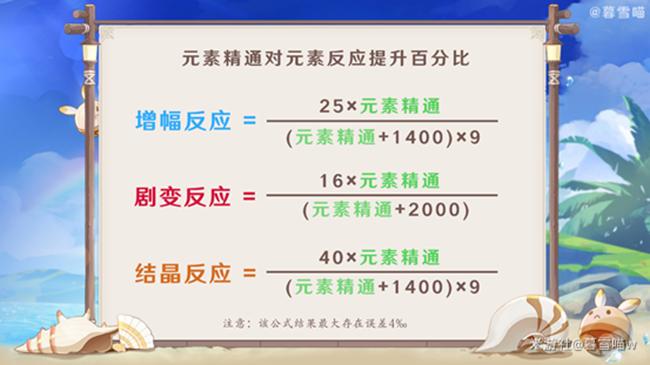 原神1.6元素精通攻略 元素精通应用指南 游戏攻略 第1张