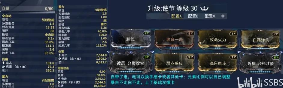 warframe步枪使节配卡推荐 使节怎么配卡 游戏攻略 第2张