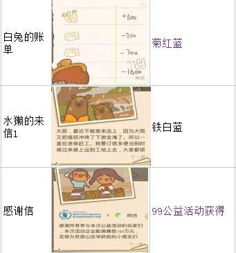 动物餐厅海德薇信件解锁配方全攻略【最新版】