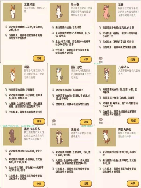 动物餐厅普通客人与季节限定客人解锁全攻略【最新版】