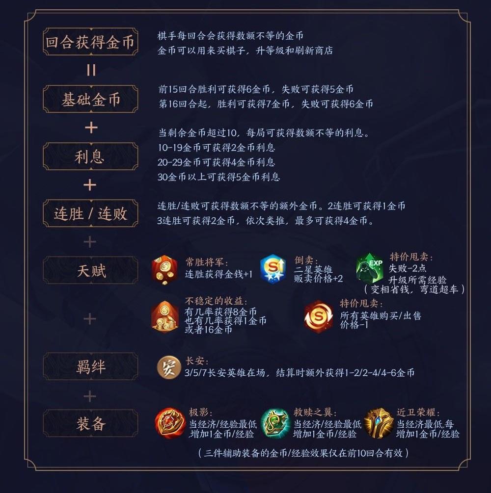 王者模拟战金币机制说明 利息及连胜连败详解