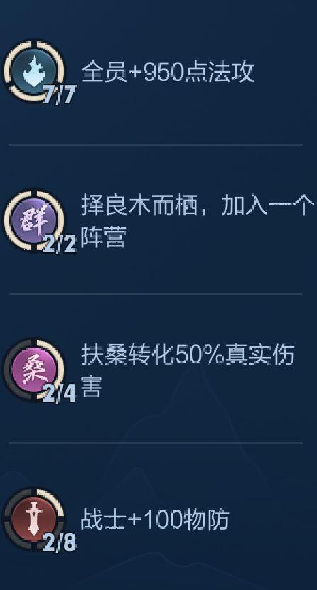 王者模拟战扶桑法师流配置详解 最强吃鸡阵容推荐