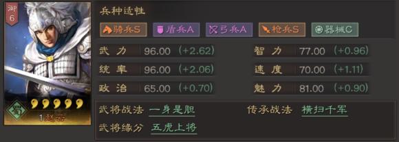 三国志战略版赵云战法与阵容推荐