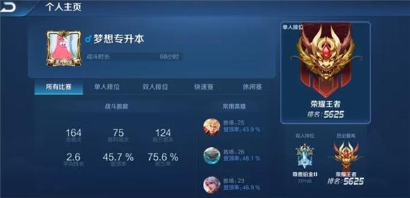 王者荣耀模拟战英雄排名 各职业棋子强度分析