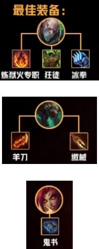 云顶之弈9.22地狱火剧毒攻略 9.22地狱火剧毒阵容玩法详解