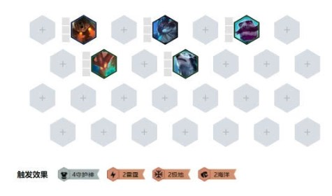 云頂之弈9.24雷霆守護陣容怎么玩 雷霆守護體系陣容搭配推薦
