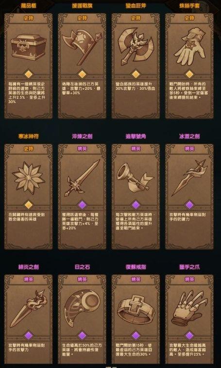剑与远征凄风谷地图文通关攻略 剑与远征通关步骤详解