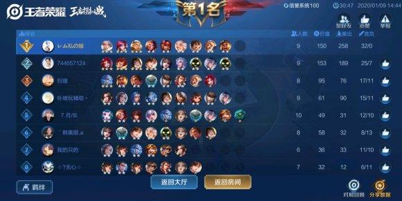 王者模拟战s1神射坦阵容怎么玩 s1六坦三射阵容运营攻略-火狐游戏  第1张