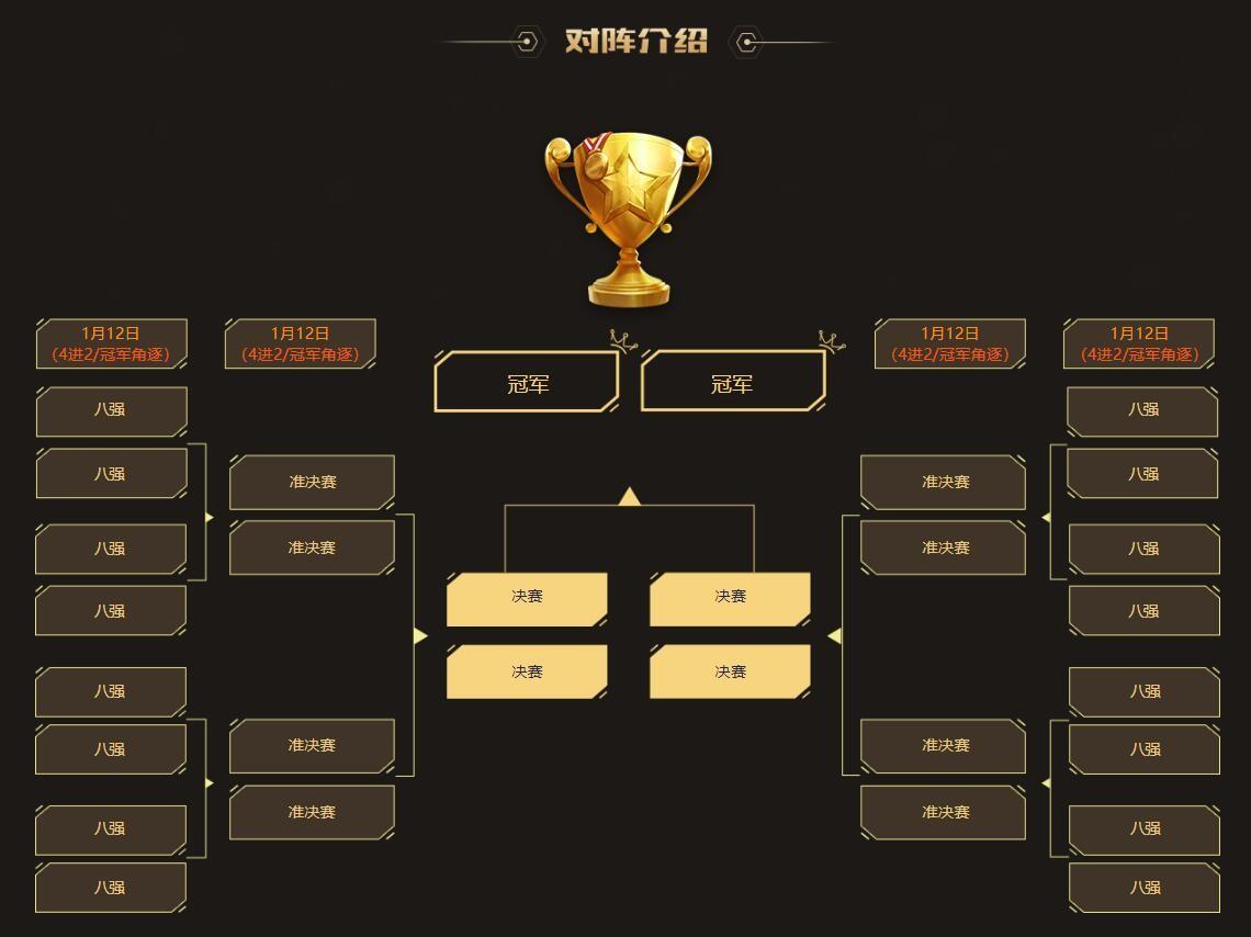 《敢达争锋对决》二周年 王牌机师挑战赛开战在即