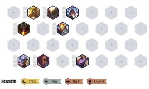 云顶之弈10.1秘术月蚀六光约里克怎么玩 阵容搭配及玩法详解