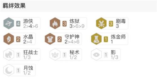 云顶之弈10.1剧毒游侠阵容怎么玩 最强剧毒游侠阵容玩法详解