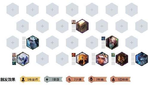 云顶之弈10.3召唤雷霆劫上分攻略 最强召唤雷霆劫阵容玩法详解