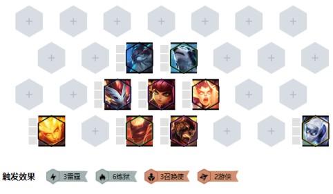 云顶之弈10.3新版炼狱雷霆阵容怎么玩 最强炼狱雷霆劫玩法攻略