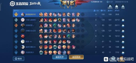 王者模拟战杨玉环上线四尧两神全新强势上分阵容推荐