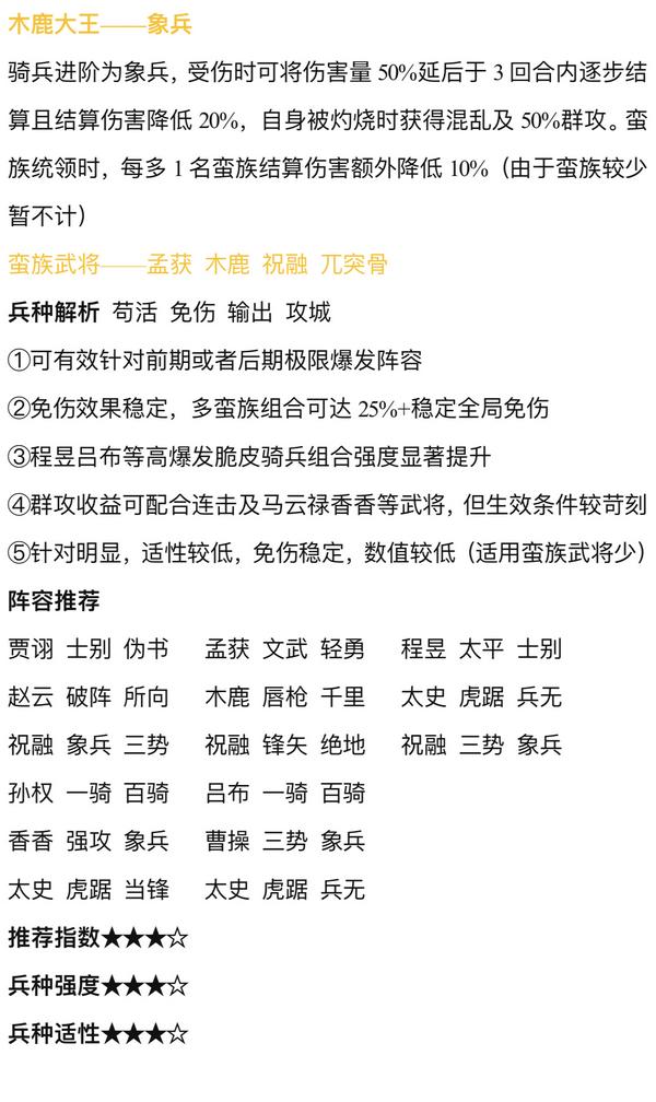 三国志战略版s3新武将木鹿大王怎么样厉害吗