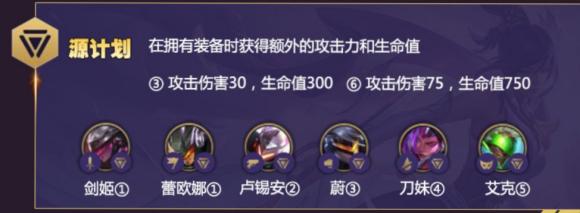 云顶之弈S3强势阵容推荐 S3上分阵容搭配指南