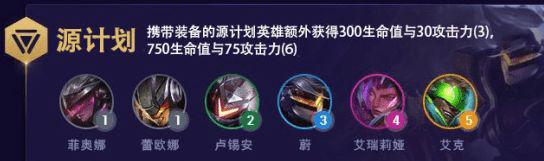 lol云顶之弈s3t1阵容推荐 s3赛季t1阵容大全