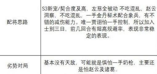 三国志战略版s3三势阵贾诩阵容战法兵书搭配攻略