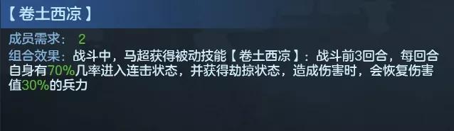九州劫庞德爆头队阵容搭配推荐 庞德爆头队怎么玩