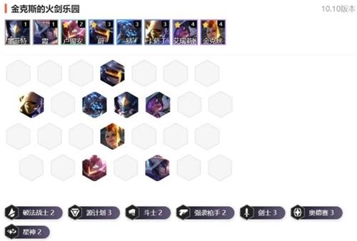 lol云顶之弈10.10新版本最强钻石局阵容拼多多玩法详解