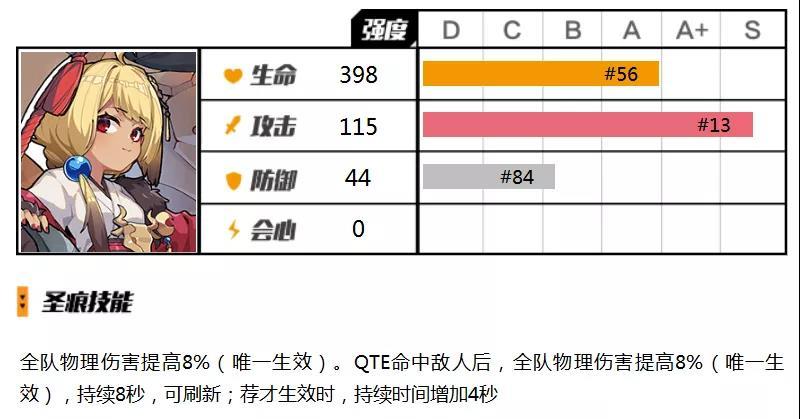 崩坏3水镜圣痕评测 水镜技能属性、圣痕对比及使用角色详解