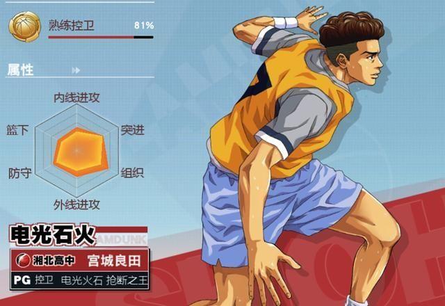 灌篮高手手游角色强度排行榜 角色节奏榜