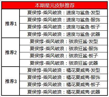《【煜星注册登录】王者荣耀6月2日碎片商店更新一览 6月2日碎片商店更新内容介绍》