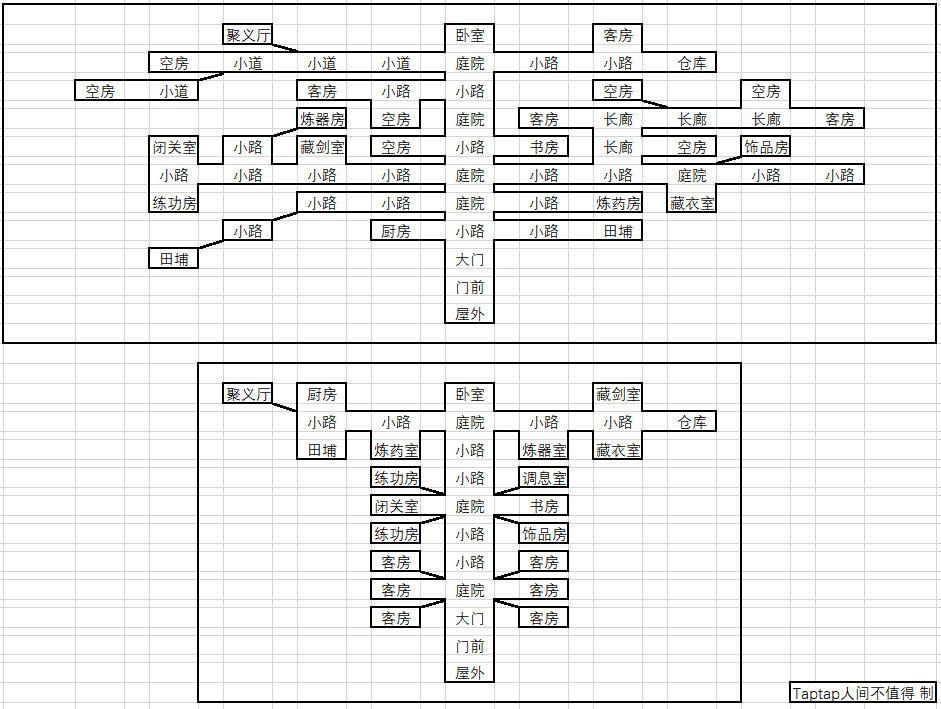 放置江湖高门大户设计图一览 高门大户设计方法分享