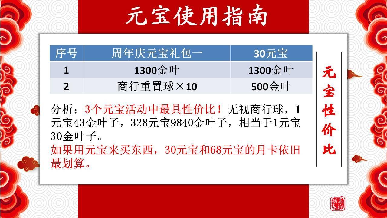 《【煜星app注册】古今江湖周年庆活动攻略 金叶子及元宝使用指南》