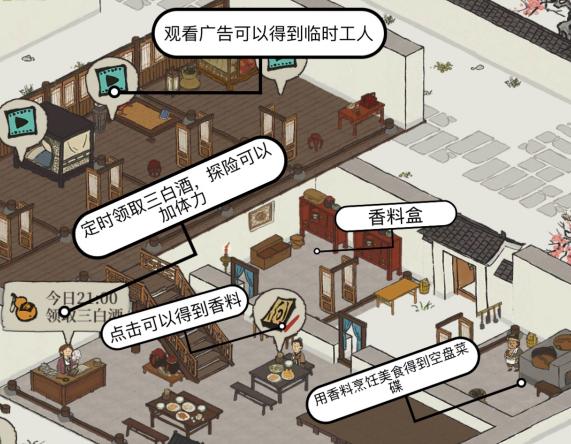 江南百景图餐馆玩法攻略大全 香料、体力获取方法详解
