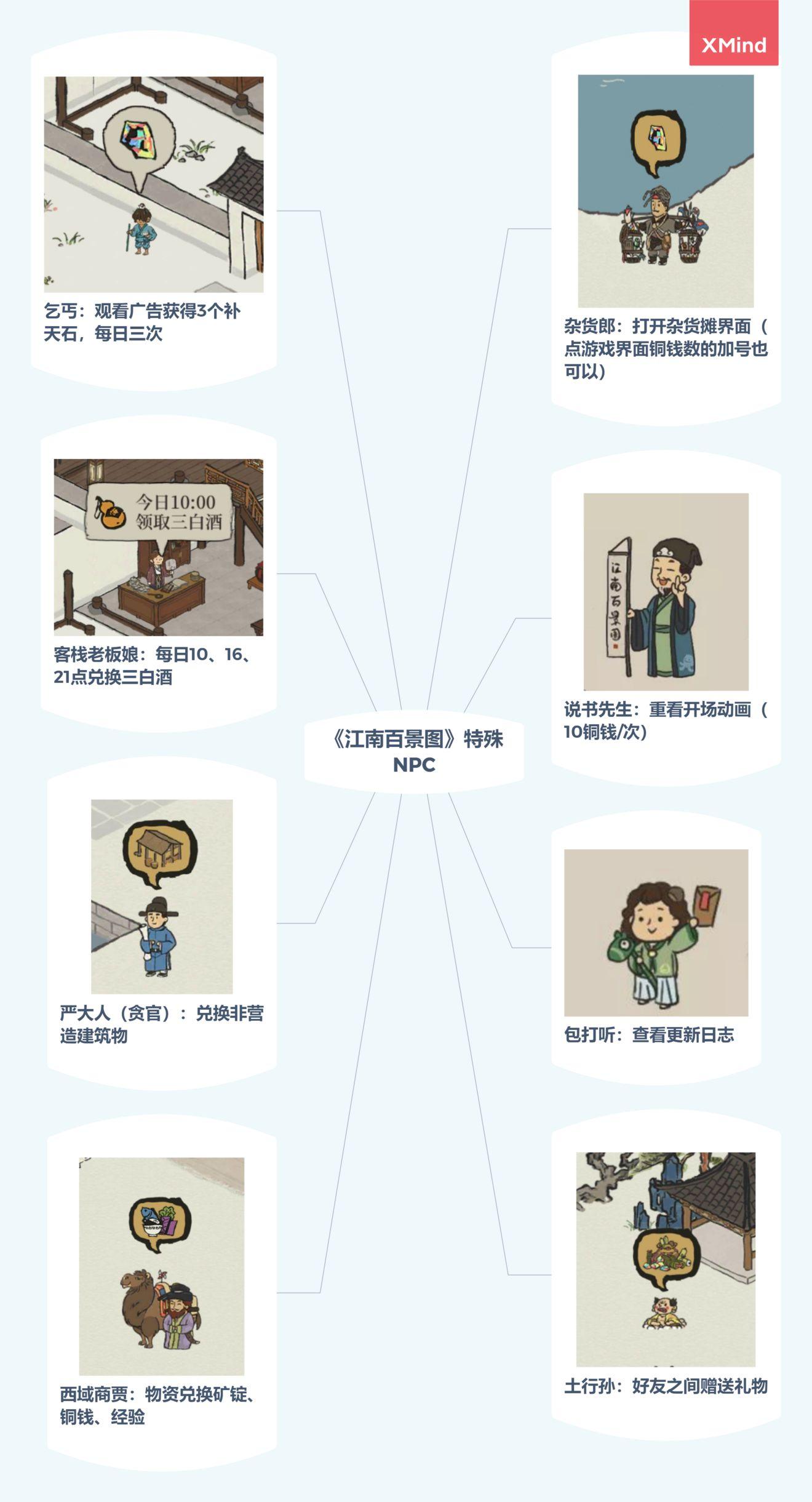 江南百景图人物常见问题解答 居民读书、珍宝及NPC位置详解