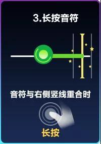QQ飞车手游舞蹈模式音符种类大全 音符操作教学