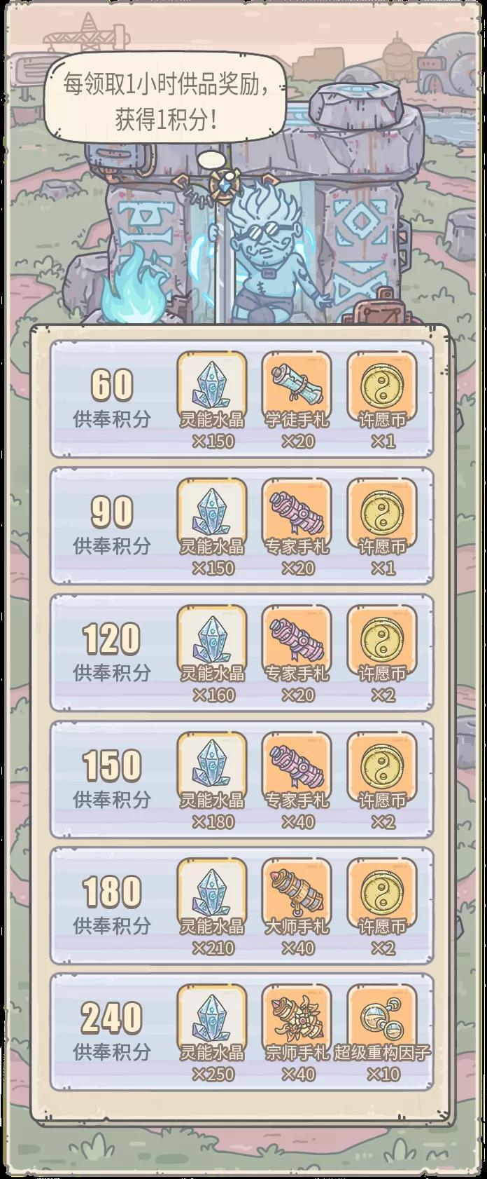 最强蜗牛8月7日供奉秘仪攻略大全 供奉周技巧心得分享