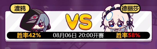 崩坏3夏日偶像武道会决赛谁会赢 8月6日夏日偶像武道会数据分析预测