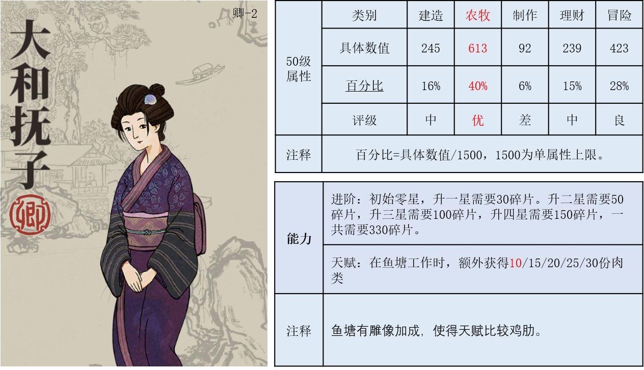 江南百景图大和抚子使用攻略 大和抚子珍宝选择推荐