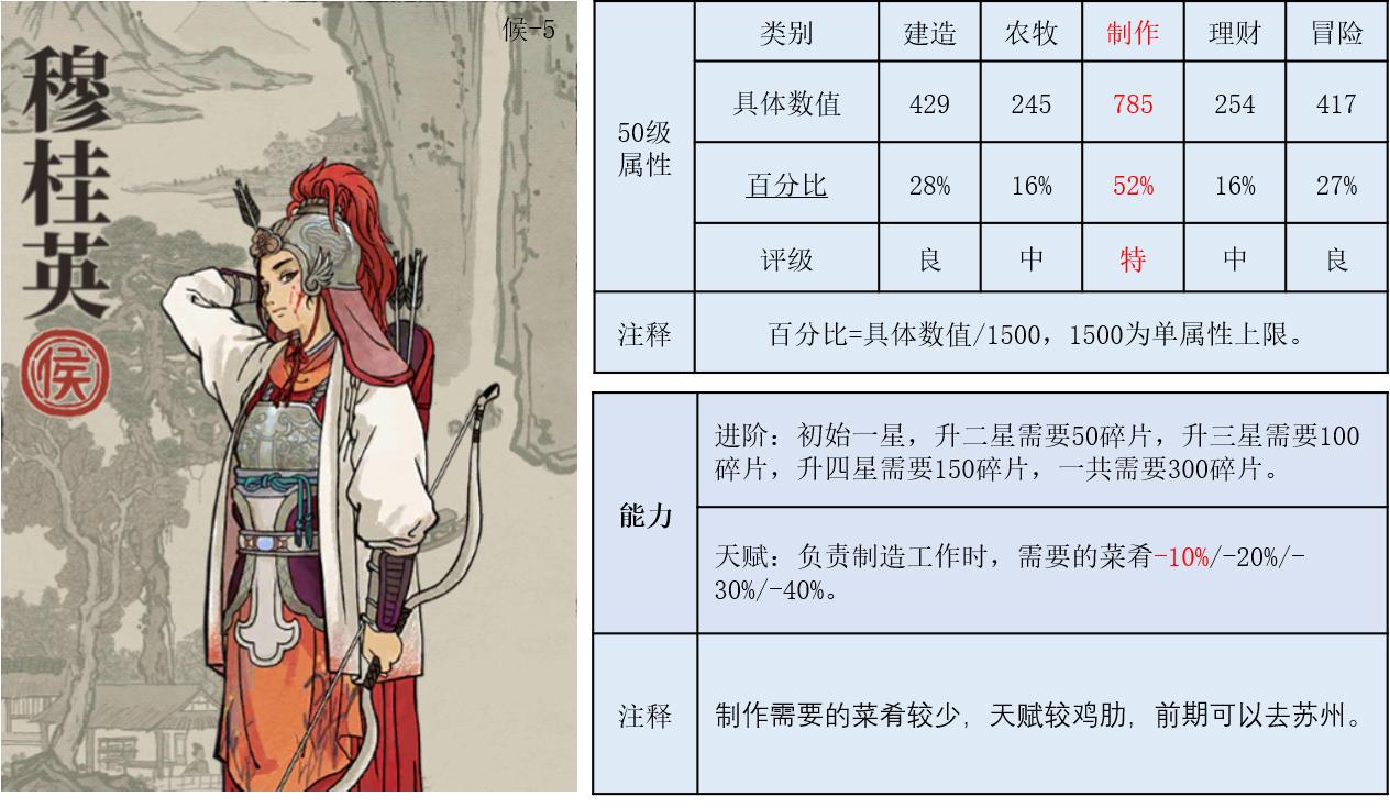 江南百景图穆桂英使用攻略 穆桂英珍宝选择推荐