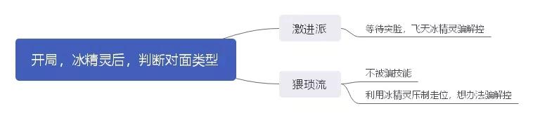 侍魂胧月传说寒策最大化输出攻略 寒策输出技巧分享